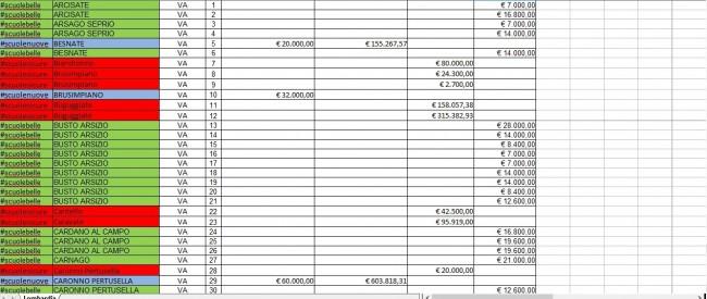 Finanziamenti 1