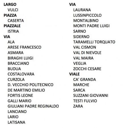 Milanocorrente